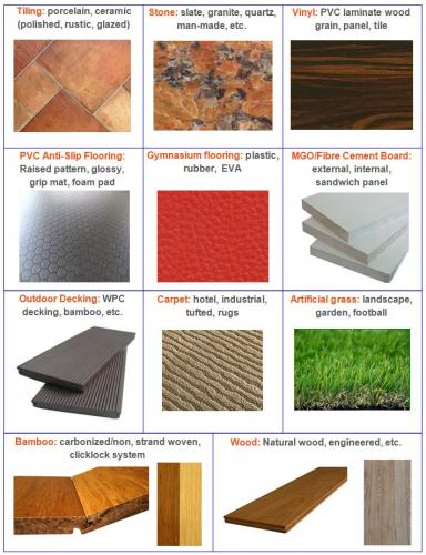 Different types of flooring materials by amelia white - Different types of tiles for floor ...