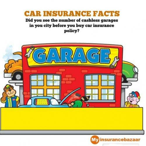 Motor Insurance For Commercial Vehicle Explained By Rimita